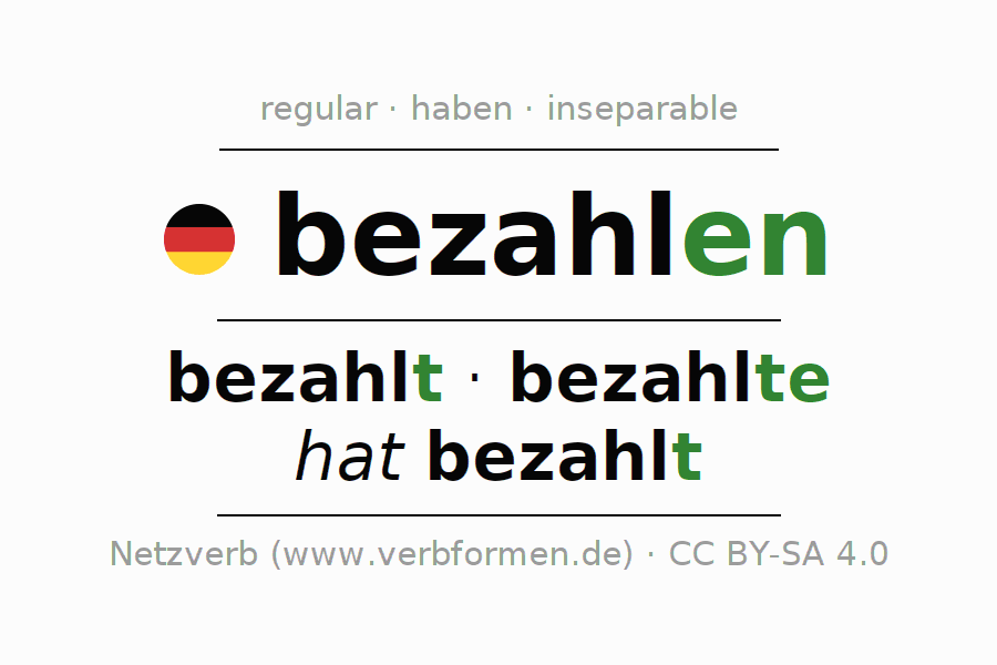 Entire conjugation of the German verb bezahlen. All tenses and modes are clearly represented in a table.