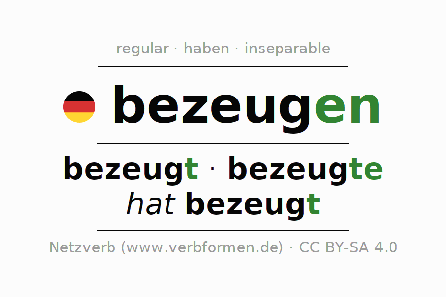 Entire conjugation of the German verb bezeugen. All tenses are clearly represented in a table.