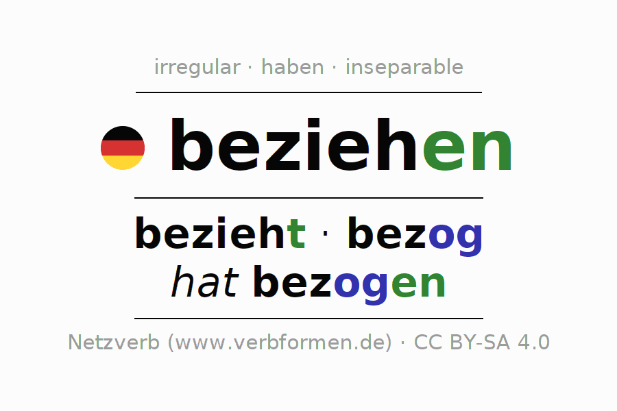 Entire conjugation of the German verb mich beziehen. All tenses are clearly represented in a table.