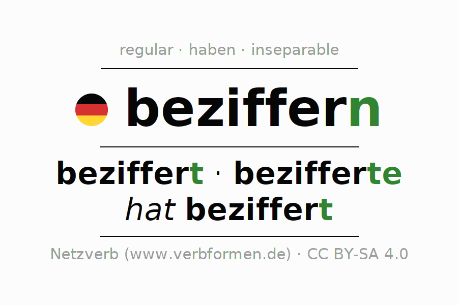 Entire conjugation of the German verb sich beziffern. All tenses are clearly represented in a table.