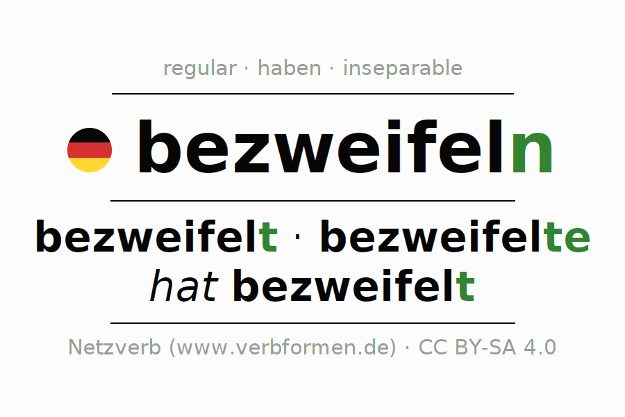 Entire conjugation of the German verb bezweifeln. All tenses are clearly represented in a table.