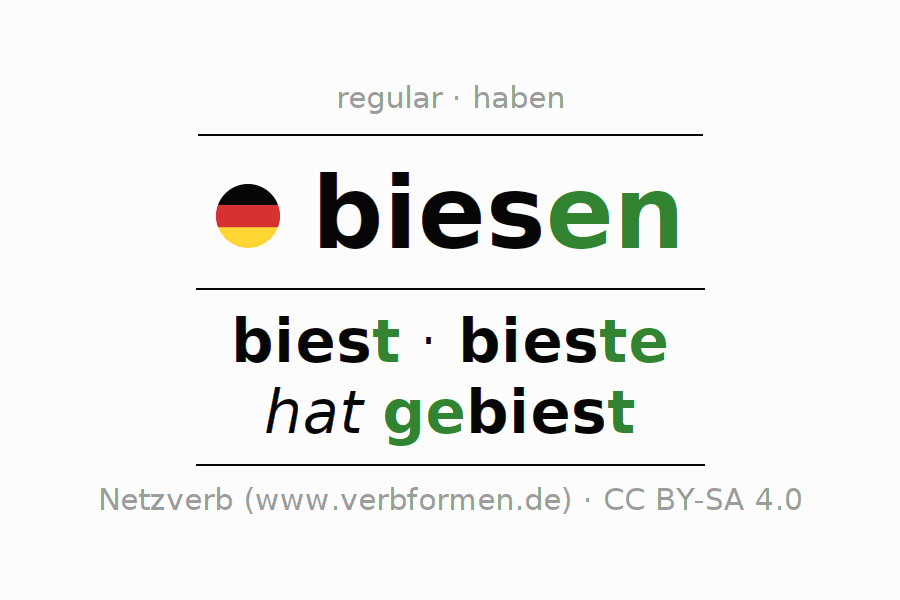 Conjugation of German verb biesen