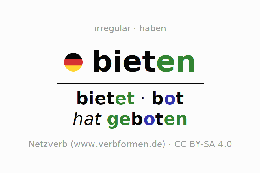 Entire conjugation of the German verb bieten. All tenses and modes are clearly represented in a table.