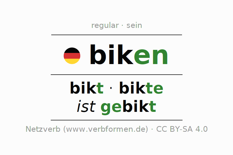 Entire conjugation of the German verb biken. All tenses and modes are clearly represented in a table.