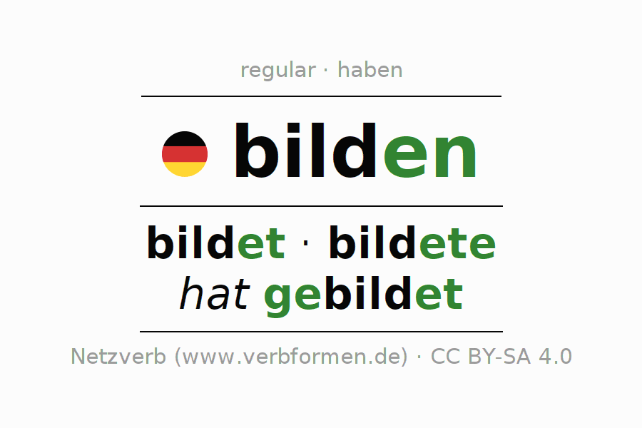 Entire conjugation of the German verb bilden. All tenses and modes are clearly represented in a table.