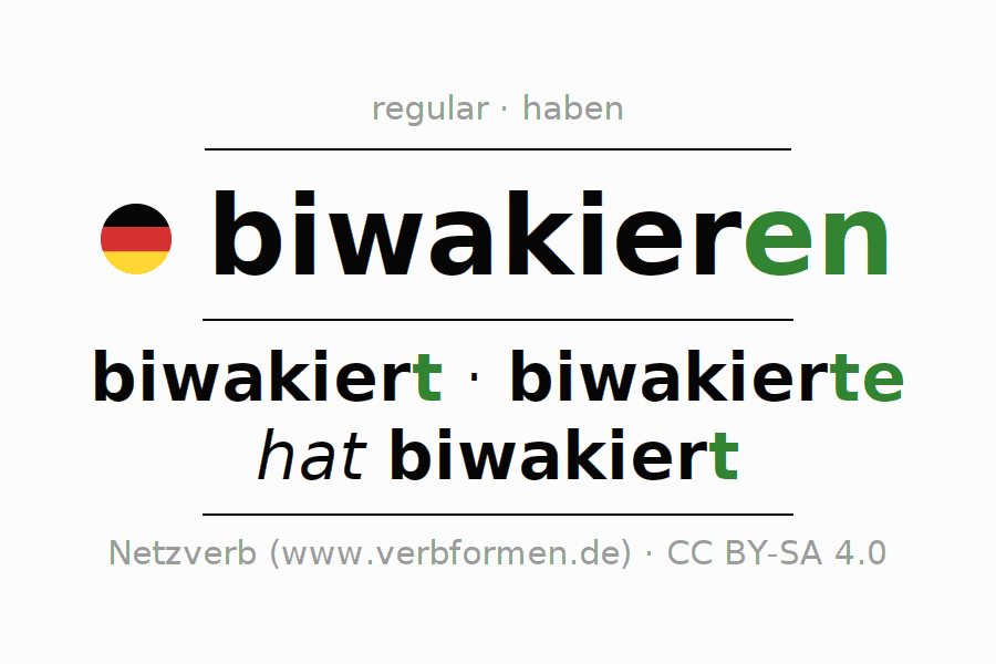 Conjugation of German verb biwakieren