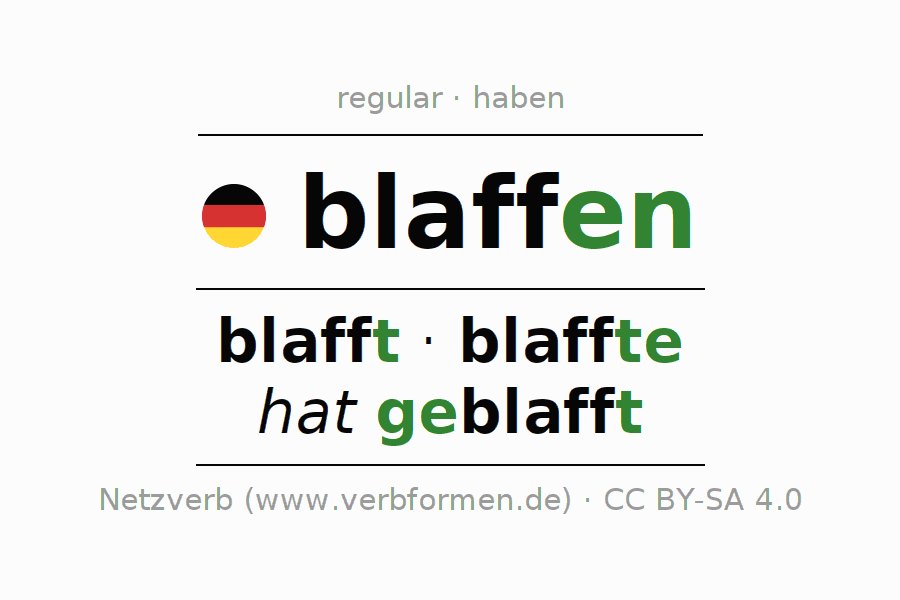 Conjugation of German verb blaffen