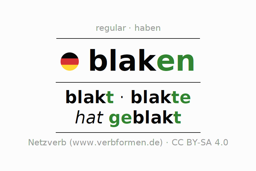 Entire conjugation of the German verb blaken. All tenses are clearly represented in a table.