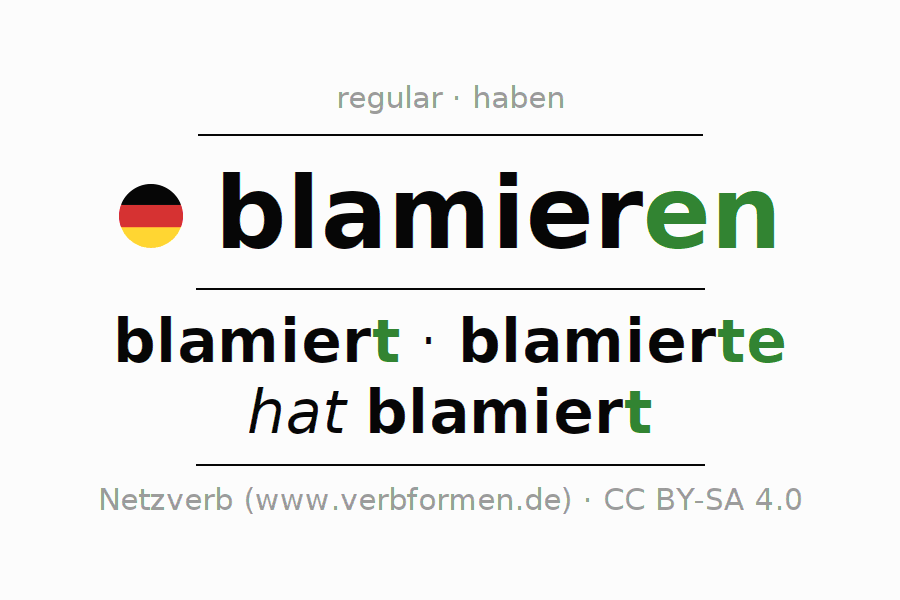 Entire conjugation of the German verb blamieren. All tenses are clearly represented in a table.