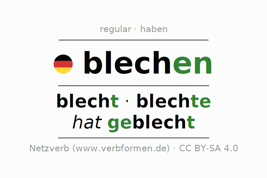 Entire conjugation of the German verb blechen. All tenses and modes are clearly represented in a table.