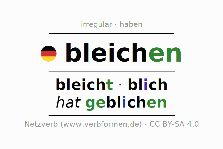Entire conjugation of the German verb bleichen (regelm). All tenses are clearly represented in a table.