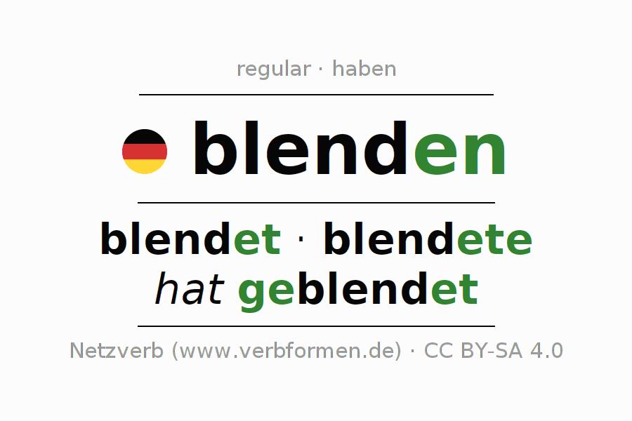 Conjugation blenden (blind) | All forms, examples ...