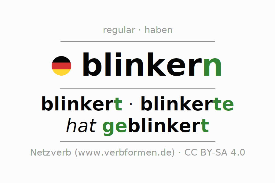 Entire conjugation of the German verb blinkern. All tenses are clearly represented in a table.