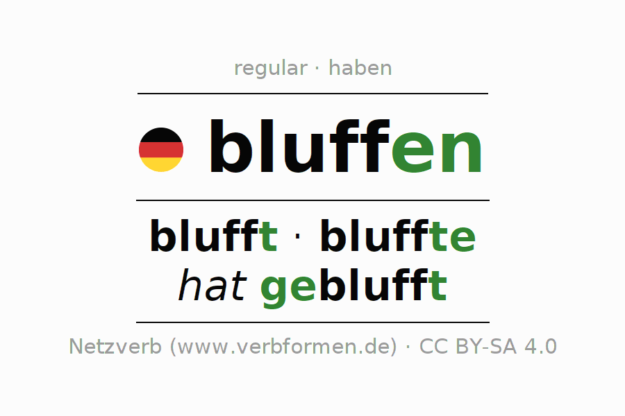 Entire conjugation of the German verb bluffen. All tenses and modes are clearly represented in a table.