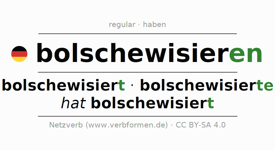 Entire conjugation of the German verb bolschewisieren. All tenses and modes are clearly represented in a table.