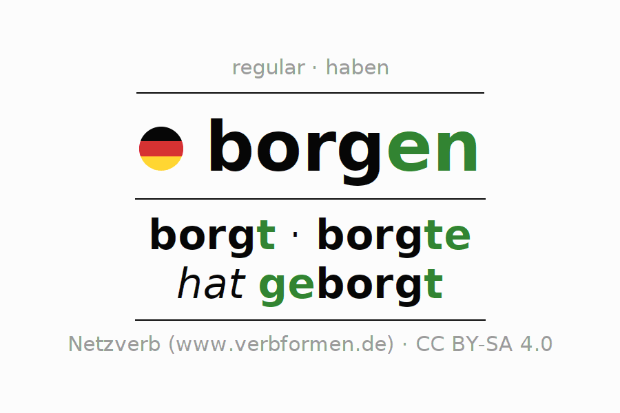 Entire conjugation of the German verb borgen. All tenses are clearly represented in a table.