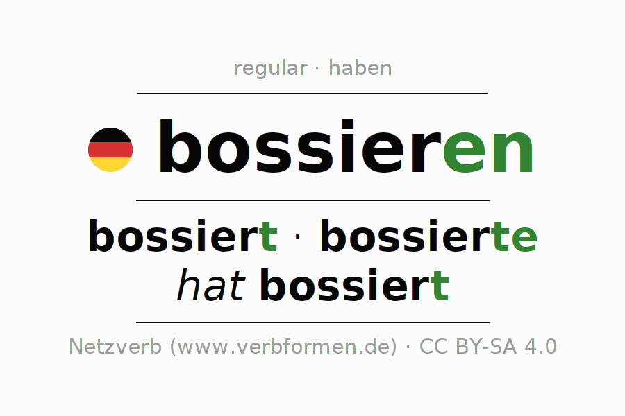 Entire conjugation of the German verb bossieren. All tenses are clearly represented in a table.