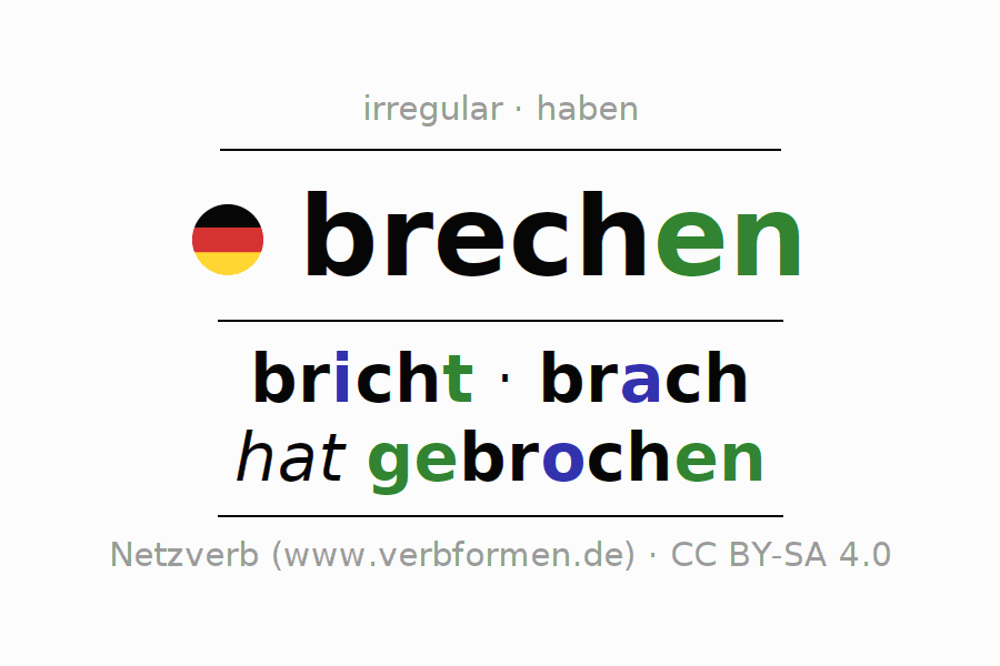 Conjugation of German verb brechen (hat)