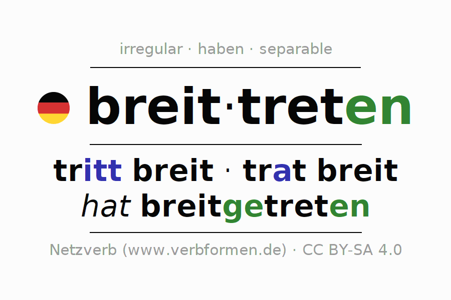 Entire conjugation of the German verb breittreten. All tenses are clearly represented in a table.