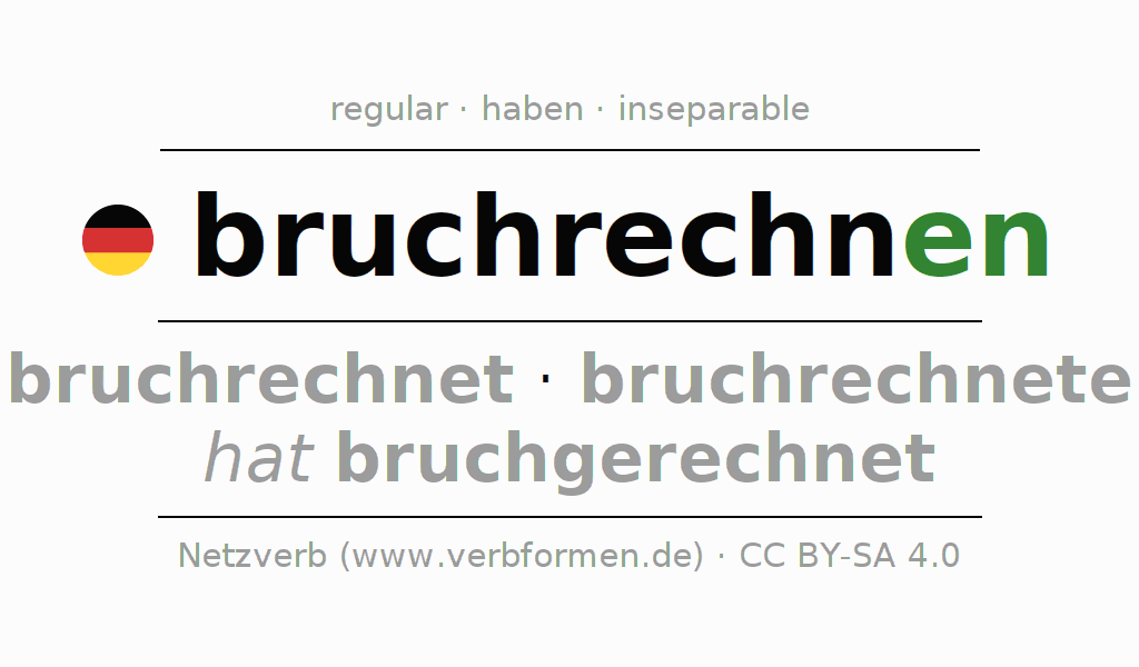 Entire conjugation of the German verb bruchrechnen. All tenses are clearly represented in a table.