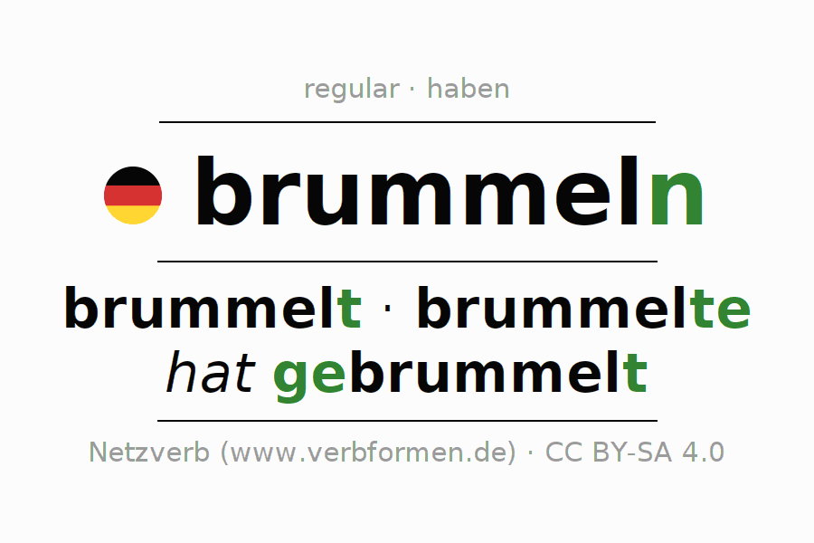 Entire conjugation of the German verb brummeln. All tenses and modes are clearly represented in a table.