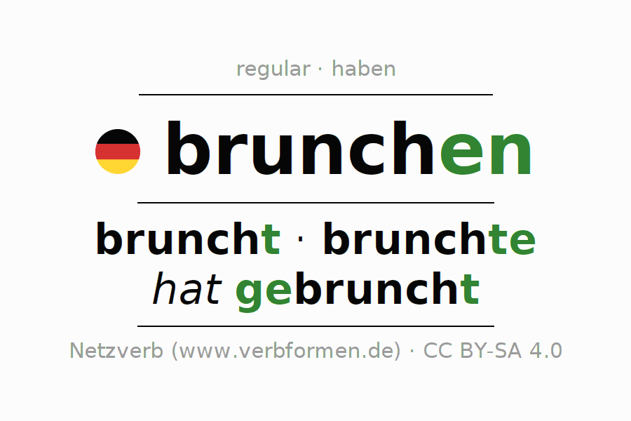 Entire conjugation of the German verb brunchen. All tenses and modes are clearly represented in a table.