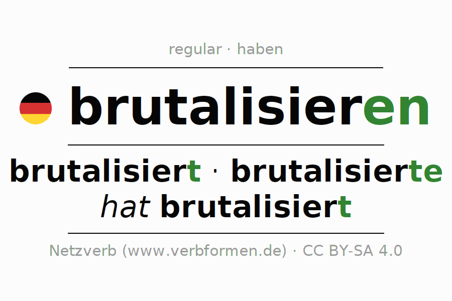 Entire conjugation of the German verb brutalisieren. All tenses are clearly represented in a table.