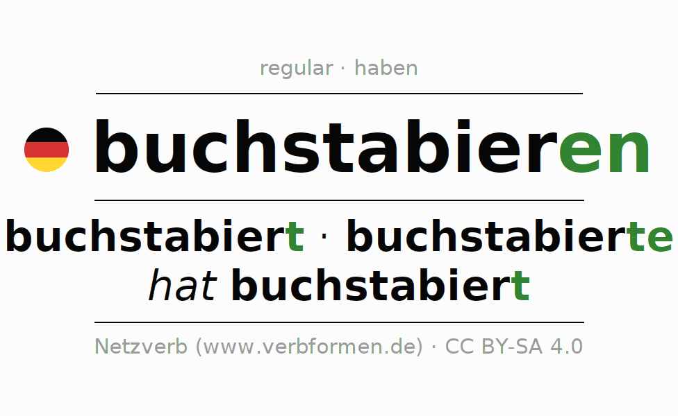 Conjugation of German verb buchstabieren