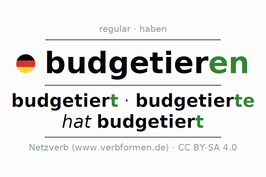 Entire conjugation of the German verb budgetieren. All tenses are clearly represented in a table.