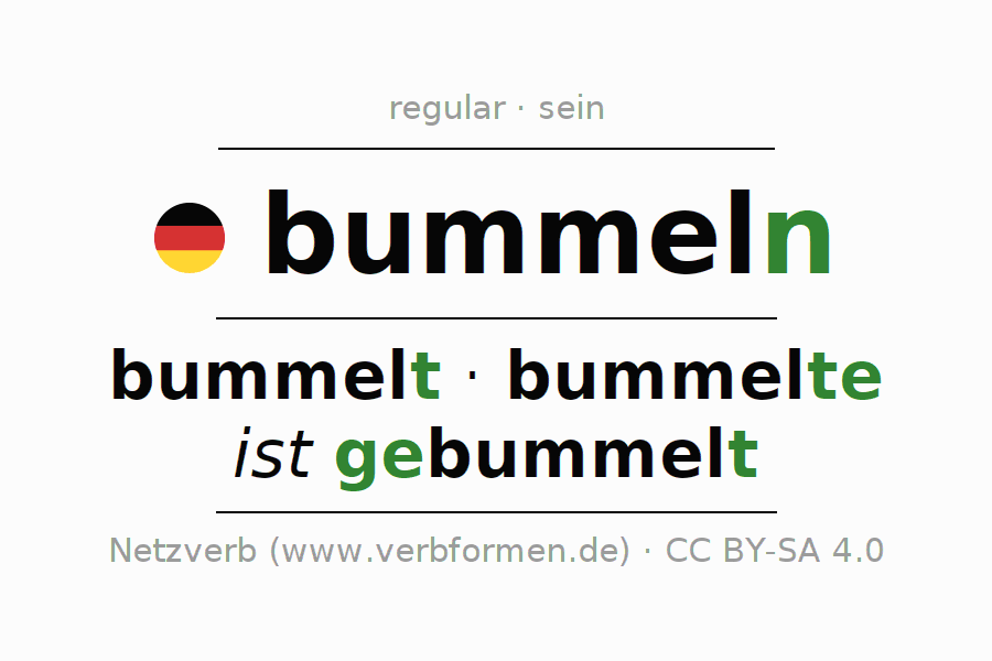 Entire conjugation of the German verb bummeln (hat). All tenses and modes are clearly represented in a table.