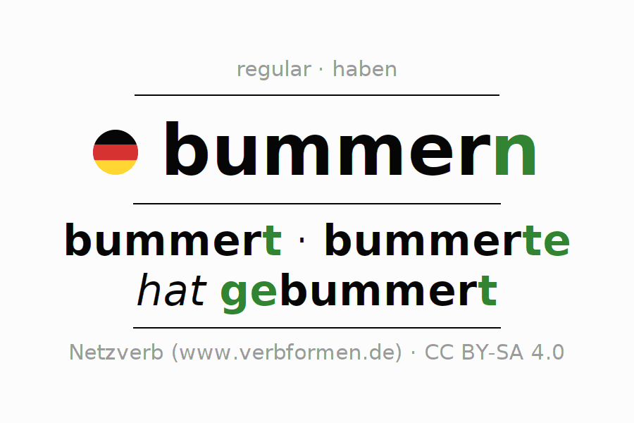 Conjugation of German verb bummern