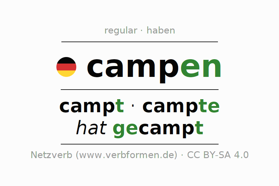 Entire conjugation of the German verb campen. All tenses are clearly represented in a table.