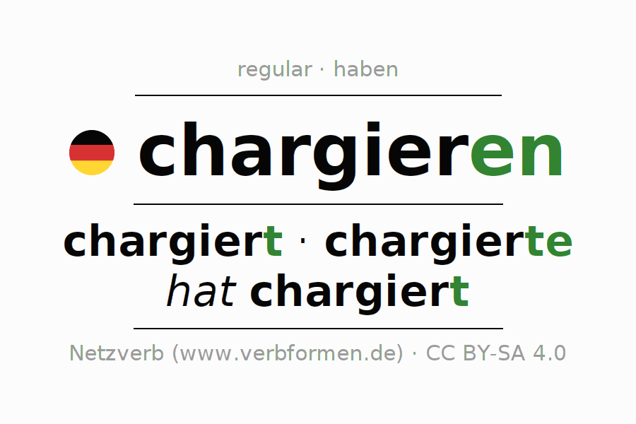 Entire conjugation of the German verb chargieren. All tenses are clearly represented in a table.