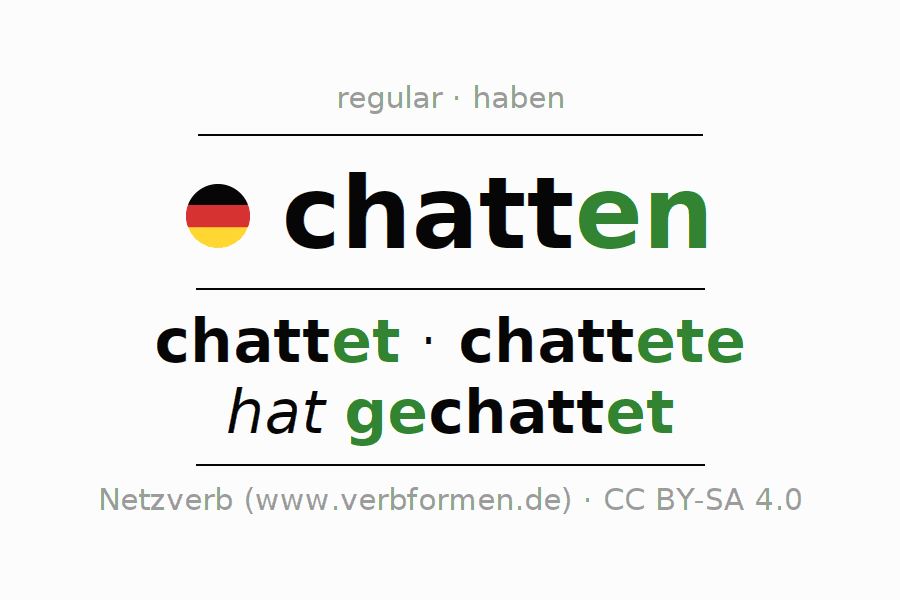 Entire conjugation of the German verb chatten. All tenses are clearly represented in a table.
