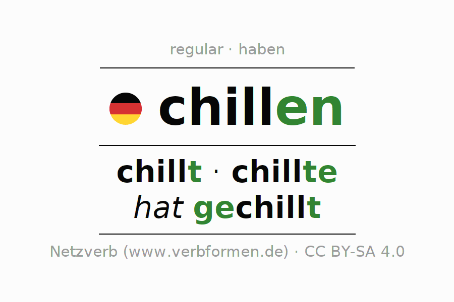 Entire conjugation of the German verb sich chillen. All tenses are clearly represented in a table.