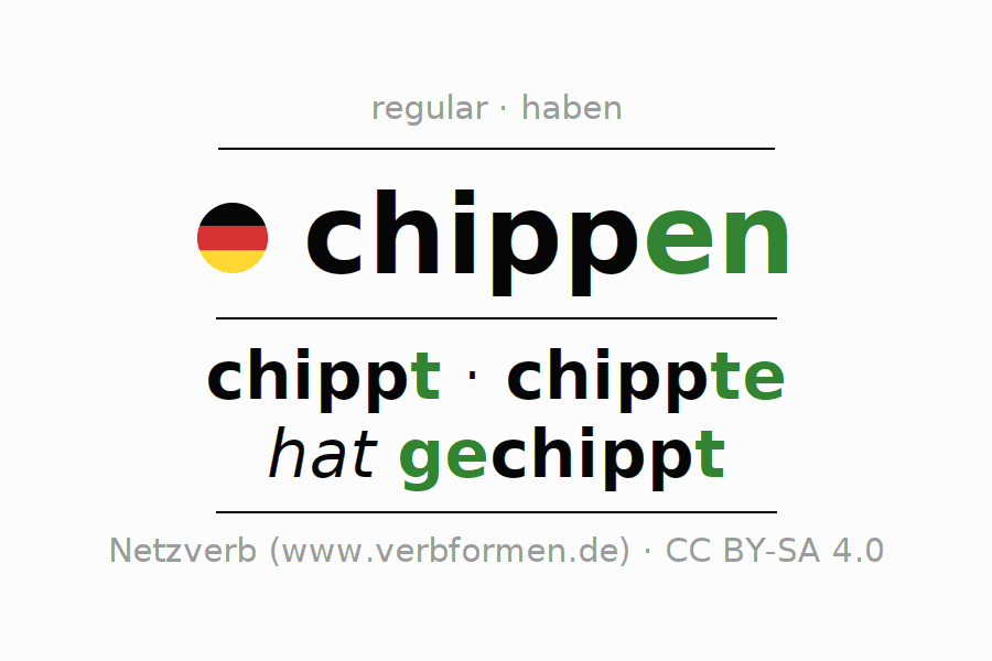 Entire conjugation of the German verb chippen. All tenses and modes are clearly represented in a table.