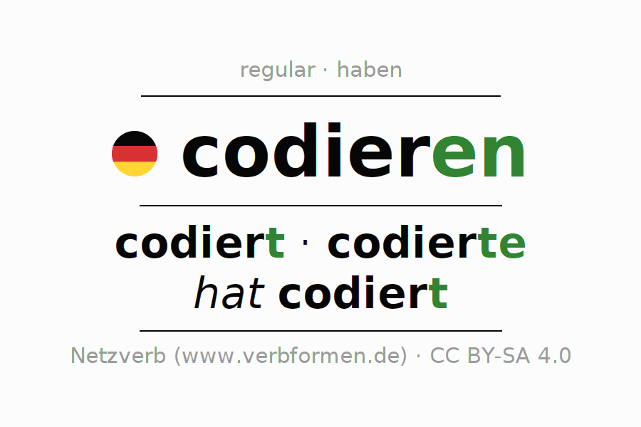 Conjugation of German verb codieren