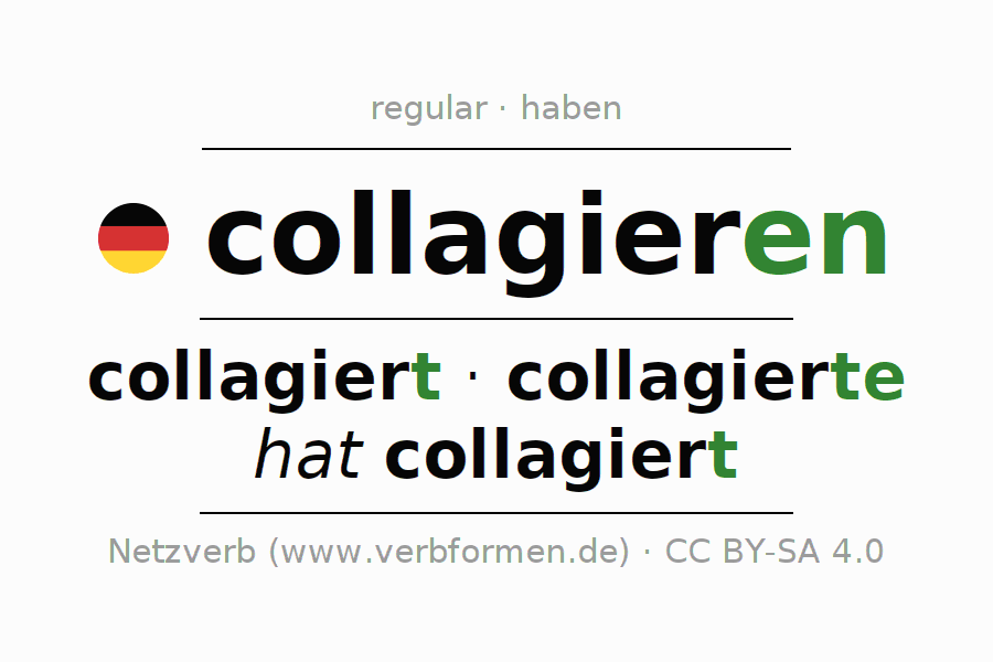 Entire conjugation of the German verb collagieren. All tenses are clearly represented in a table.