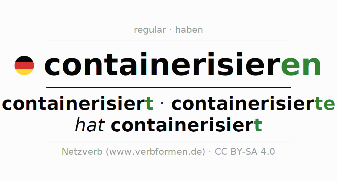 Entire conjugation of the German verb containerisieren. All tenses and modes are clearly represented in a table.