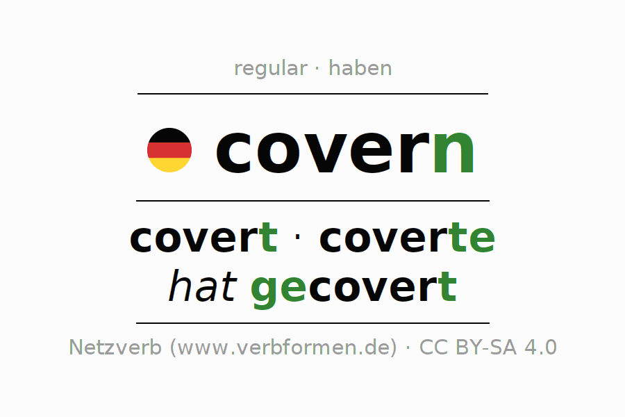 Entire conjugation of the German verb covern. All tenses and modes are clearly represented in a table.