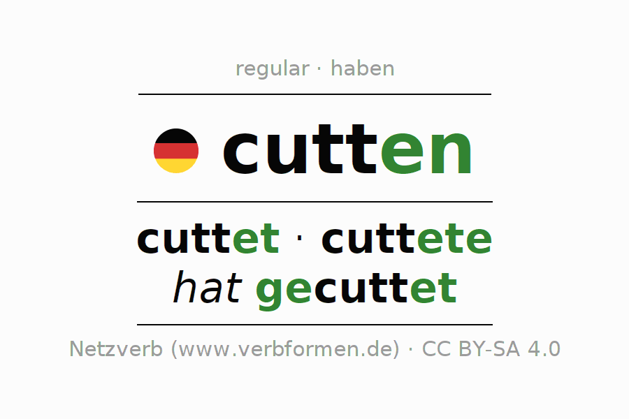 Entire conjugation of the German verb cutten. All tenses and modes are clearly represented in a table.