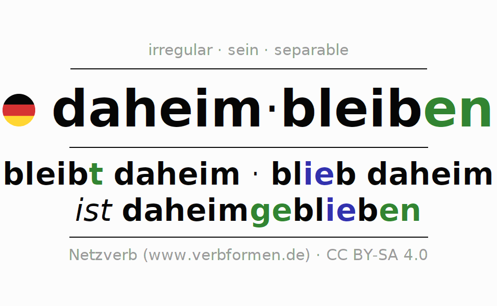 Entire conjugation of the German verb daheimbleiben. All tenses are clearly represented in a table.