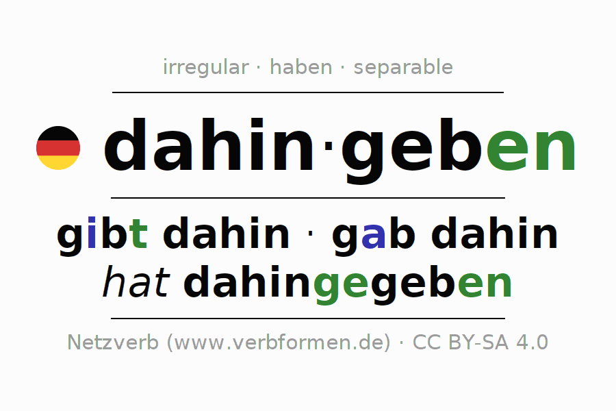 Entire conjugation of the German verb dahingeben. All tenses and modes are clearly represented in a table.