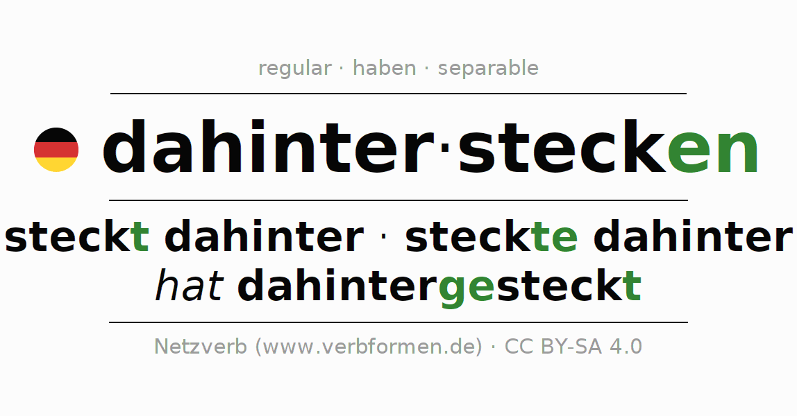 Conjugation of German verb dahinterstecken