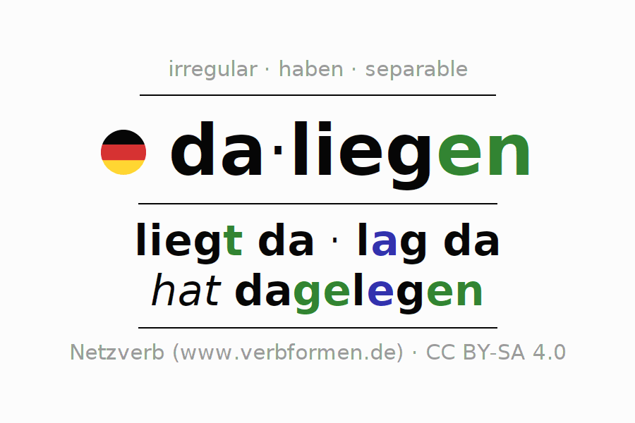 Entire conjugation of the German verb daliegen (hat). All tenses and modes are clearly represented in a table.