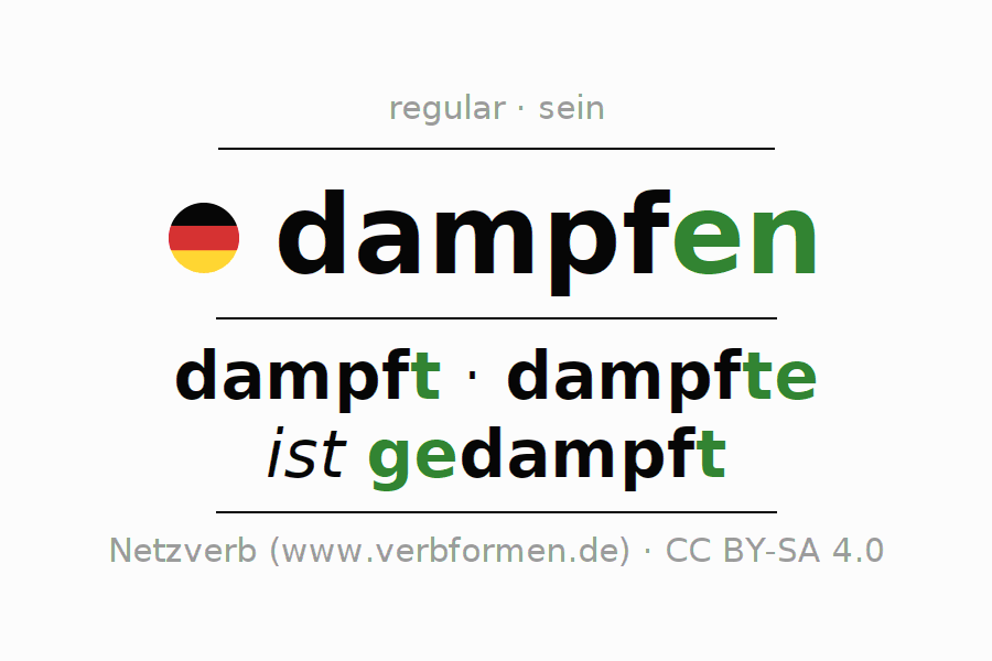 Entire conjugation of the German verb dampfen (ist). All tenses are clearly represented in a table.
