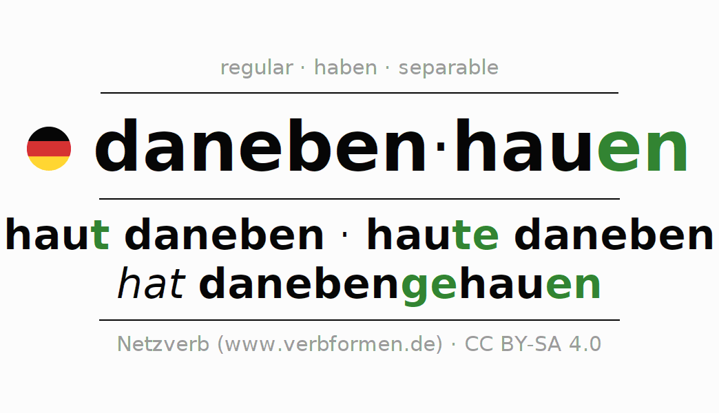 Conjugation of German verb danebenhauen (regelm)