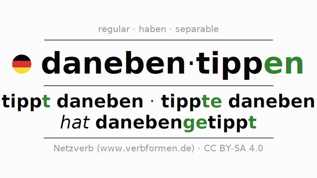 Entire conjugation of the German verb danebentippen. All tenses are clearly represented in a table.