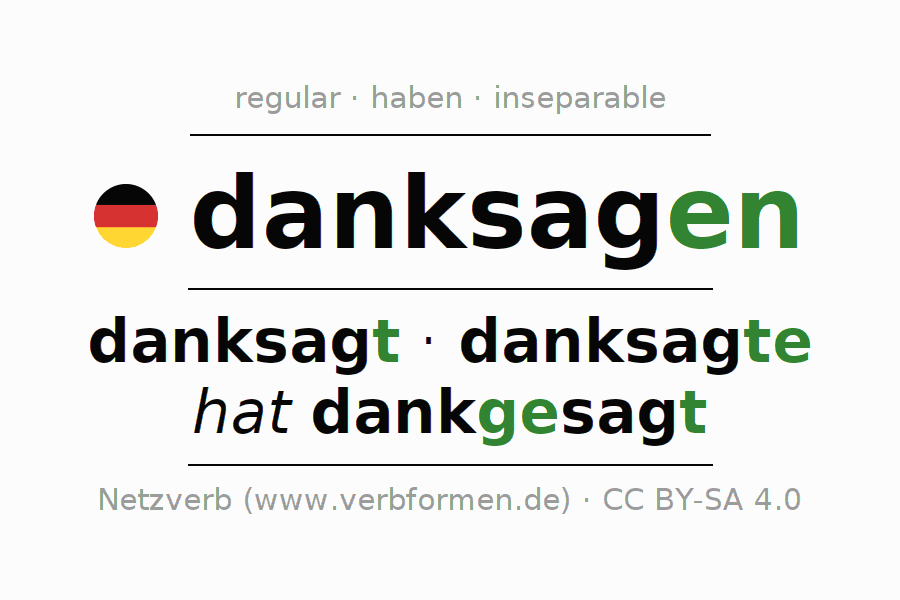 Entire conjugation of the German verb danksagen. All tenses and modes are clearly represented in a table.