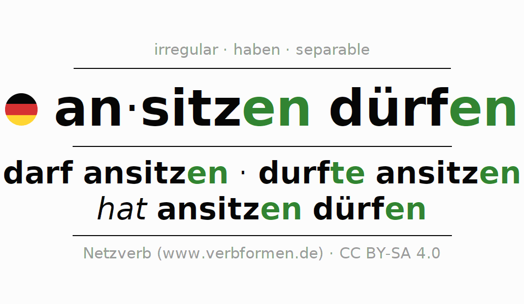 Conjugation of German verb darf ansitzen (hat)